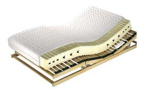 Latex matracok