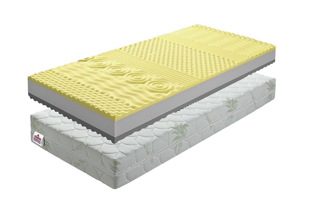 Penový matrac BE Tempo Visco s rozmerom 180x200 cm