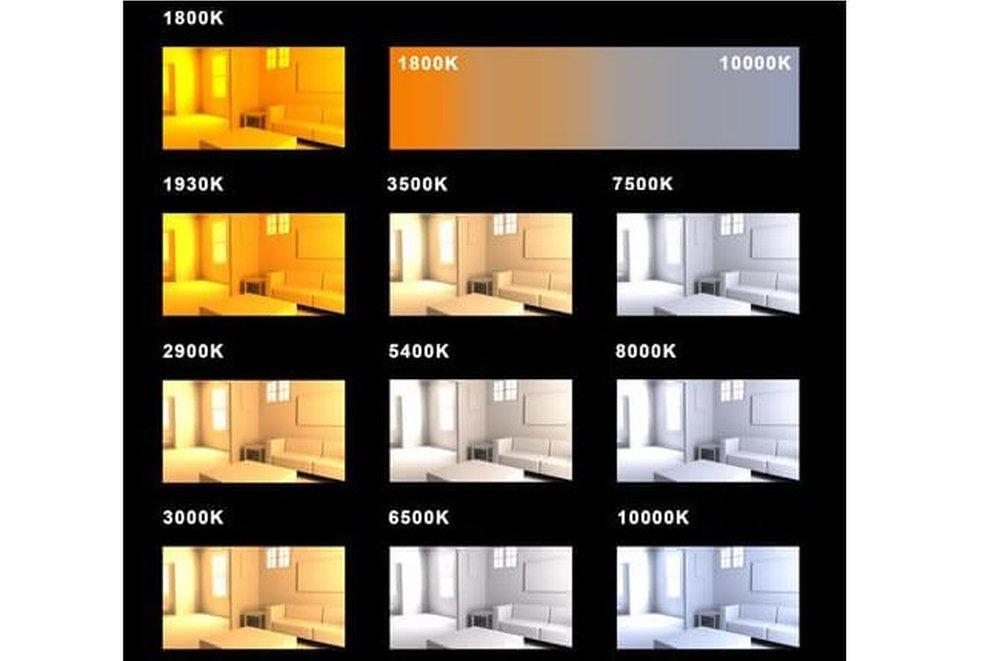 Vplyv svetla