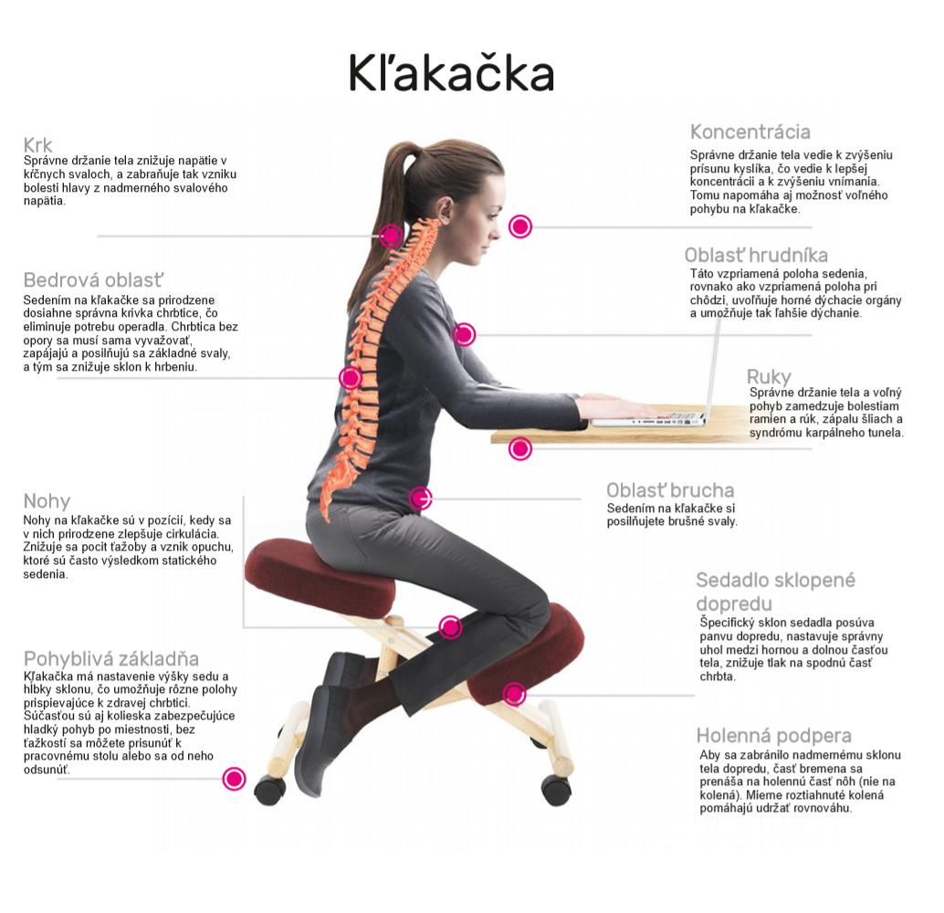 klakacka-prospech-SK.png