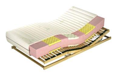 Penové matrace 95x200