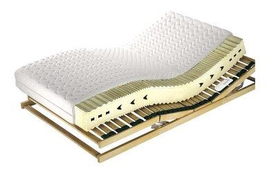 Latexové matrace 80x200